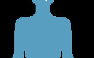 Болезнь меньера симптомы лечение — Всё о неврологии