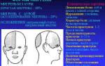 Воспаление в уголке глаза возле переносицы — OtekamNET