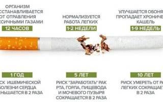 Народные средства для курильщиков для легких