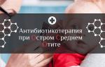 Ребенок 2 года какой антибиотик при отите