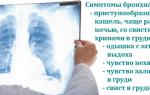 Приступ удушья при бронхиальной астме неотложная помощь