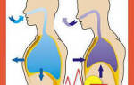 Спазм дыхания причины